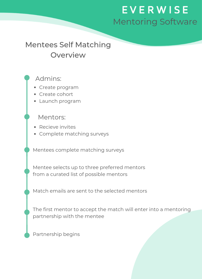 M4_Self_Matching-2.png